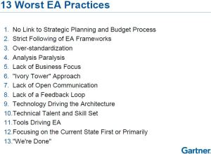 13 Worst EA Practices